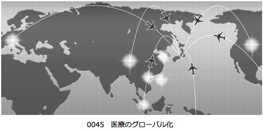 0045_医療のグローバル化