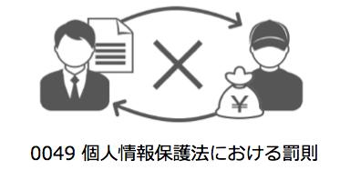 0049 個人情報保護法における罰則